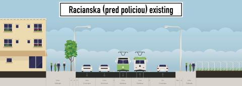 Aktuálne rozloženie jazdných pruhov na Račianskej pred budovou polície (pri Legerského)